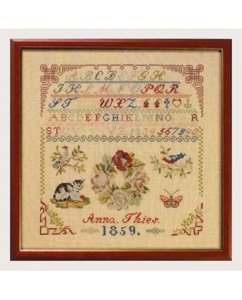 Anna 1859