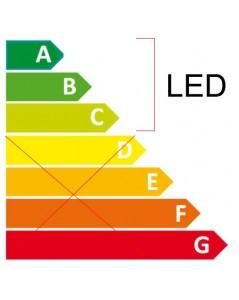 Fiche consommation énergie